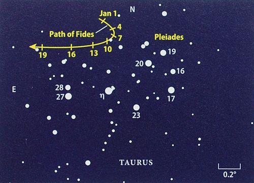 asteroid 37 Fides