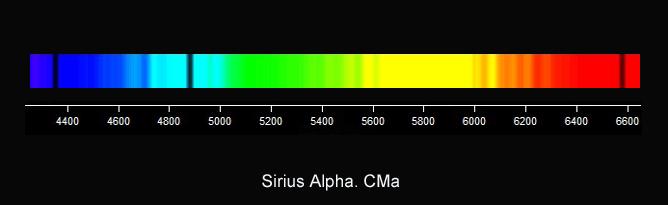 Sirius Spec f2
